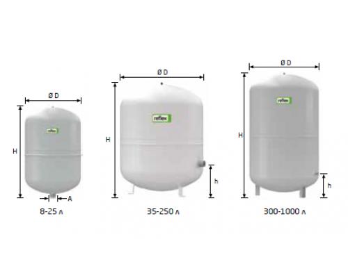 Мембранный бак Reflex тип NG для отопления V 8-140 литров, Pn 6 бар